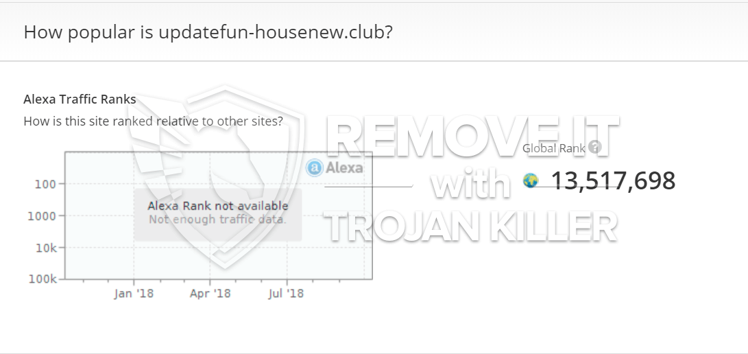 remove Updatefun-housenew.club virus
