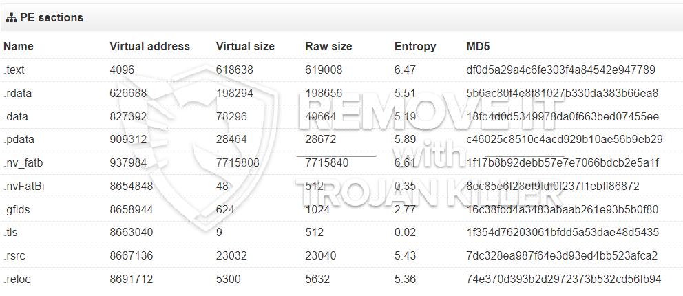remove Xmrig_x32.exe virus