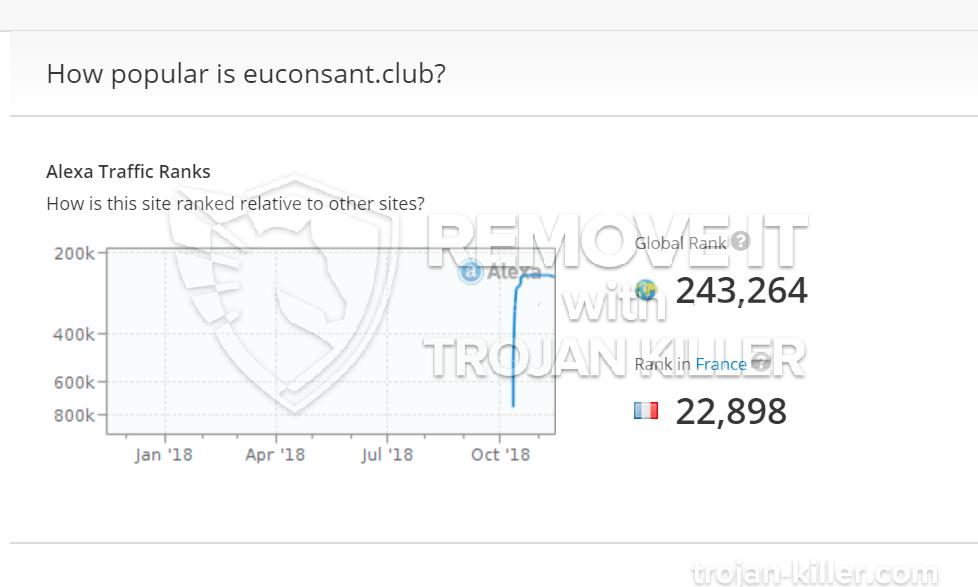 remove Euconsant.club virus