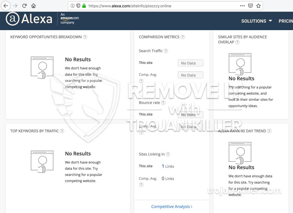 remove Pixozzy.online virus