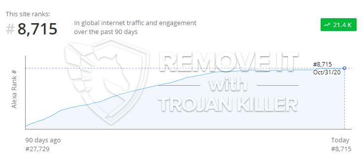 remove Alspearowa.com virus