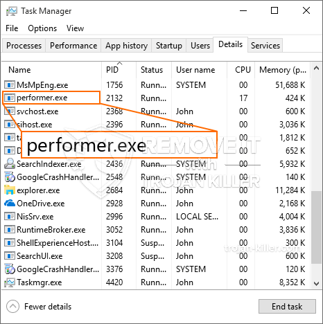 What is Performer.exe?