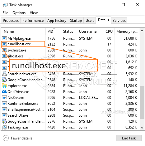 What is Rundllhost.exe?