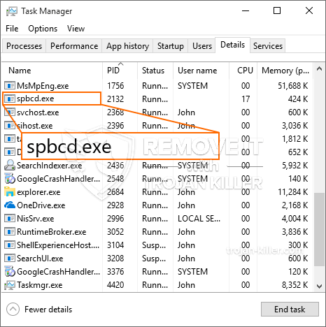 What is Spbcd.exe?