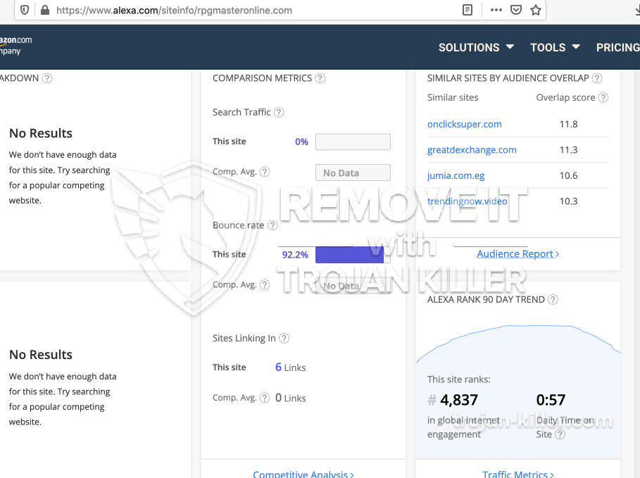Was ist Rpgmasteronline.com?