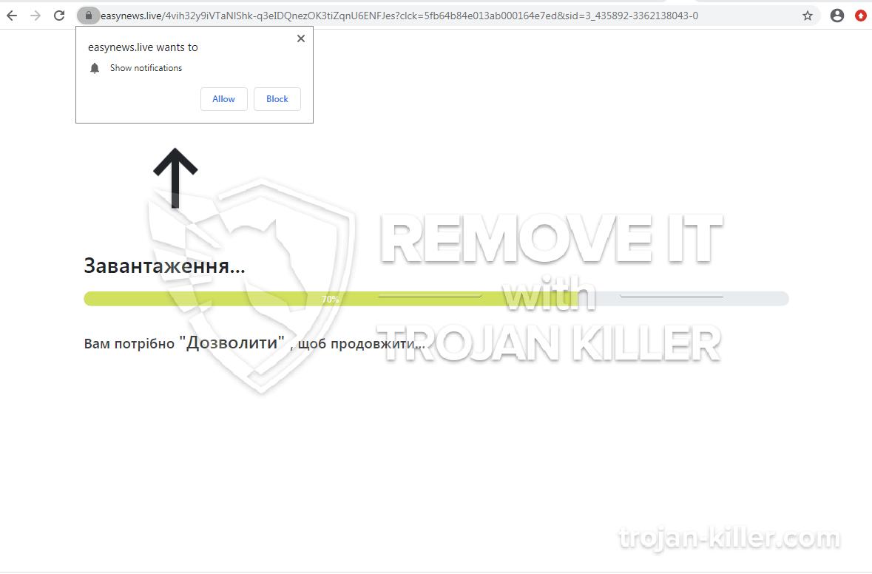 Easynews.live virus