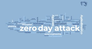 2021 is a year of 0-day vulnerabilities exploitation