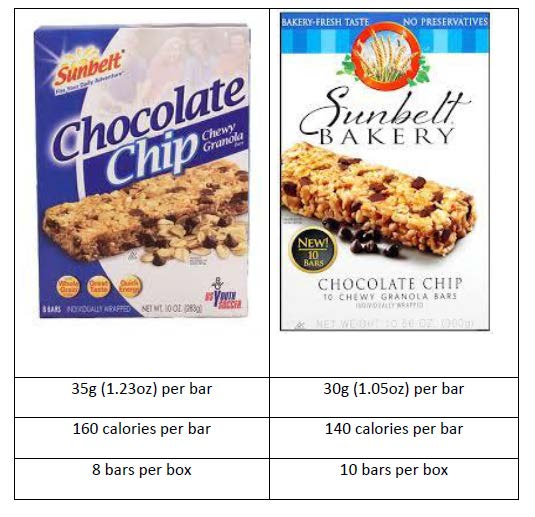 Sunbelt Chocolate Chip Granola Bar Nutrition Facts