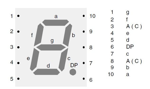 pic 16f84a 4 digets 7-Segment clock
