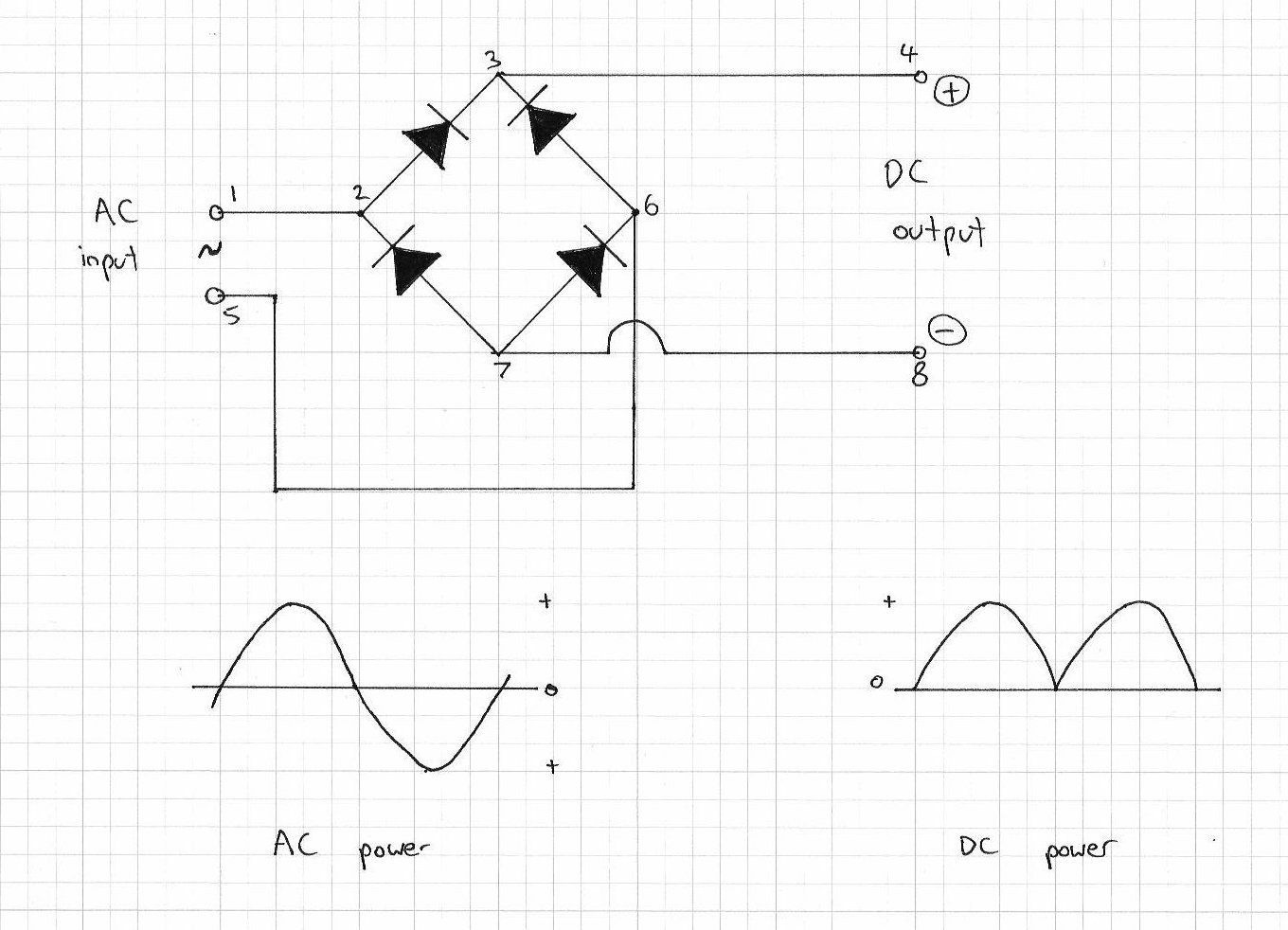 hight resolution of when the ac power is between 0 and maximum wave the positive dc rail is fed by the path 1 2 3 4 the negative dc rail is 8 7 6 5