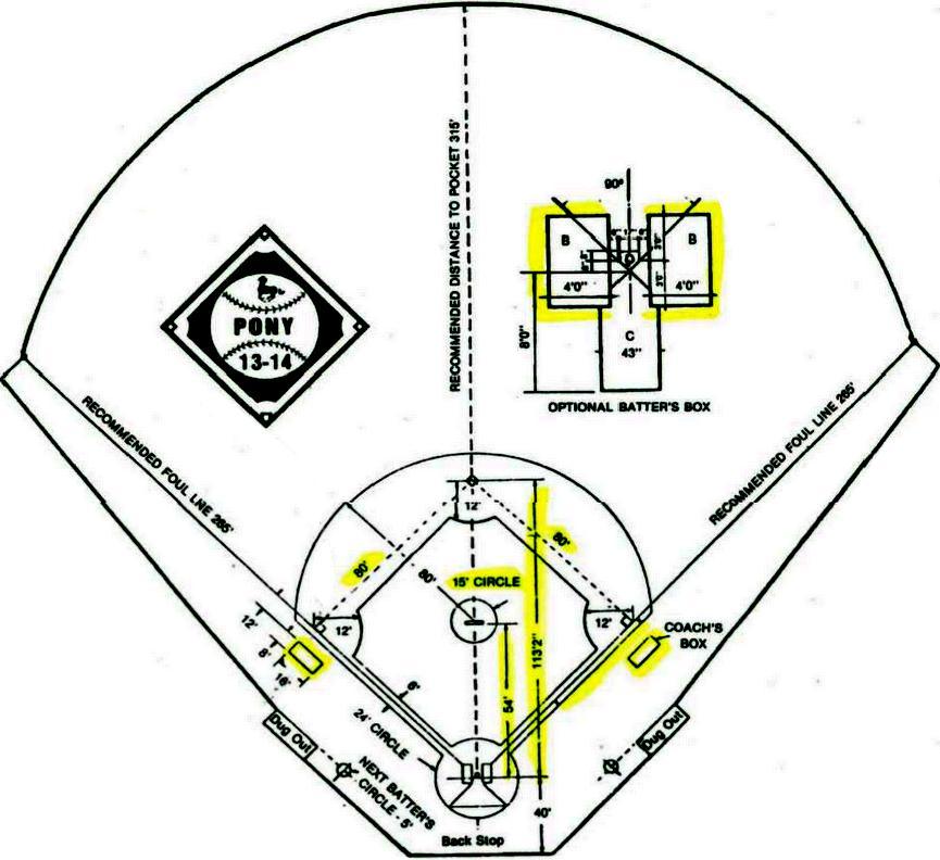regulation baseball field diagram 2005 nissan altima headlight wiring uday mehta's eagle project – 06/26/10 | troop 394 cerritos, ca