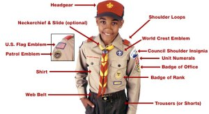 Here's a good graphic showing badge placement.