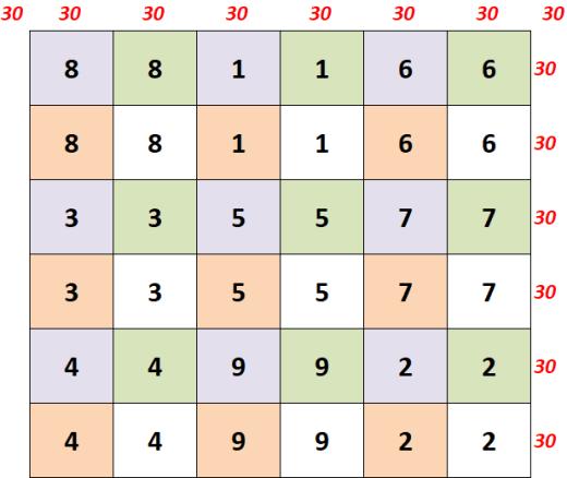 réalisation Carré 6 - étape 1