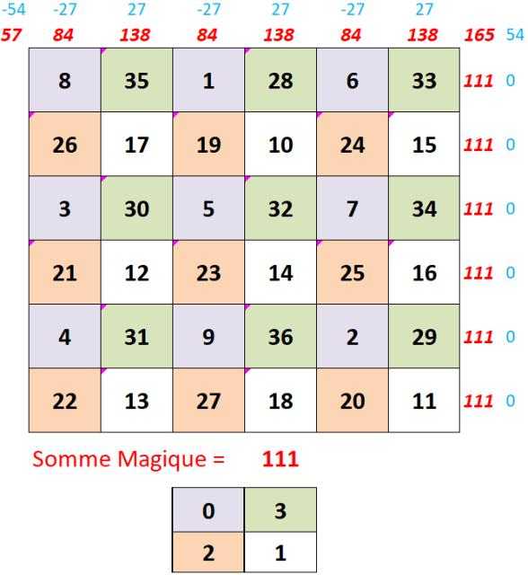 réalisation Carré 6 - étape 2