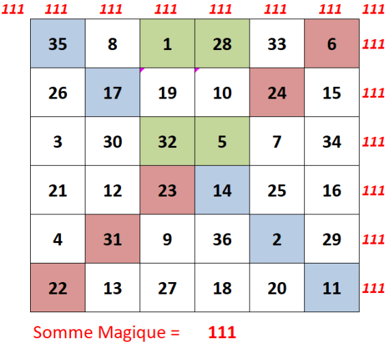 réalisation Carré 6 - étape 4