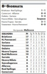 CLASSIFICA 8^ GIORNATA GIRONE G SECONDA CATEGORIA CALABRESE.JPG