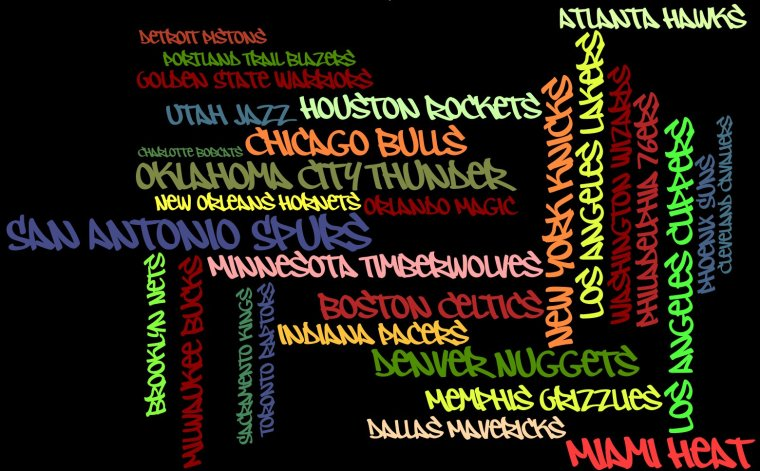 nba_2013_projections_wordle