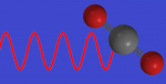 Video Micro-lecture: Modes of Vibration in Greenhouse Gas Molecules
