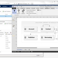 Sharepoint 2013 Components Diagram Ford F150 Wiring Entity Relationship Thomas Roschinsky