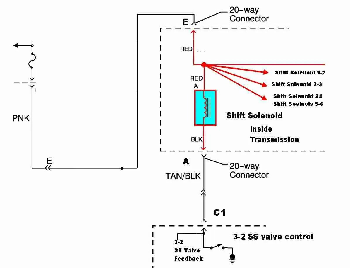 Shift/timing Solenoid -circuit Malfunction