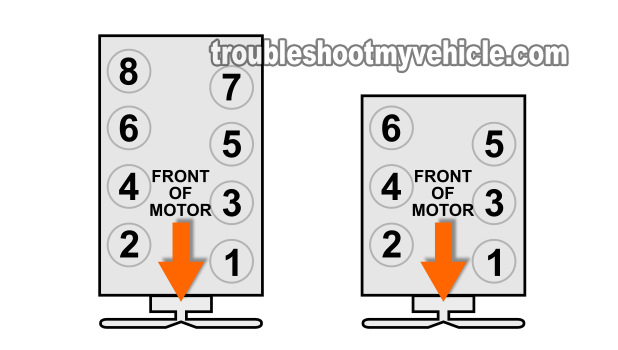 Ford 3 0 V6 Engine Firing Diagram Part 1 How To Diagnose Misfire Codes Gm 4 3l 5 0l 5 7l