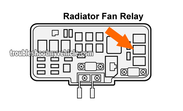 Fuse Box Location Part 2 How To Test The Radiator Fan Relay Honda 2 2l 2 3l
