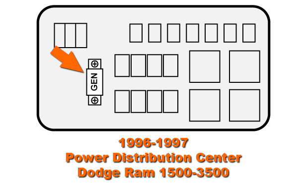 1997 Dodge Ram Van 2500 Wiring Diagram