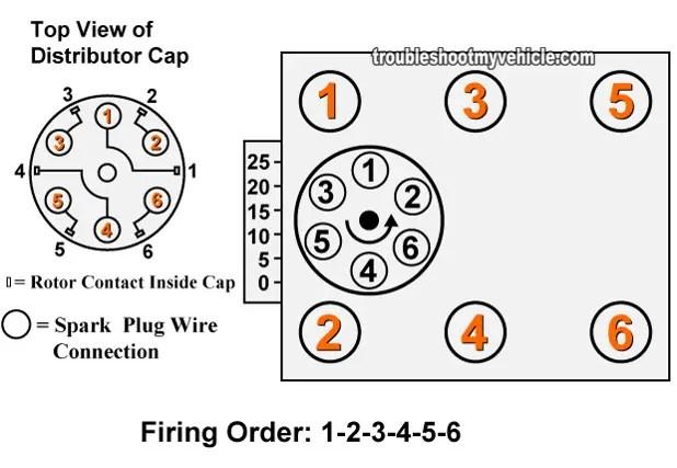 Distributor Wiring Diagram Chrysler Imperial 1967 Html