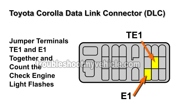 95 corolla wiring diagram dlc