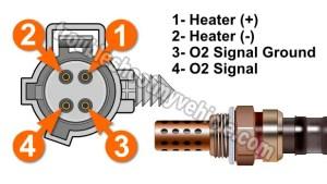 Part 1 Rear O2 Sensor Heater Test P0141 (19961998 40L Grand Cherokee)