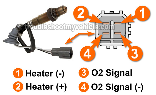 2007 F150 Fuse Box Diagram And Names Part 1 How To Test The Rear O2 Heater P0141 1998 2002 1