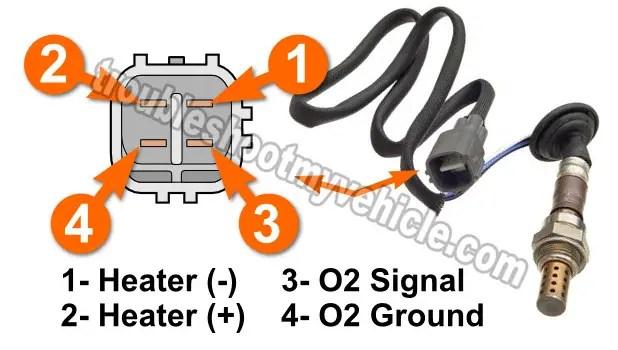 P0141 O2 Sensor Heater Circuit