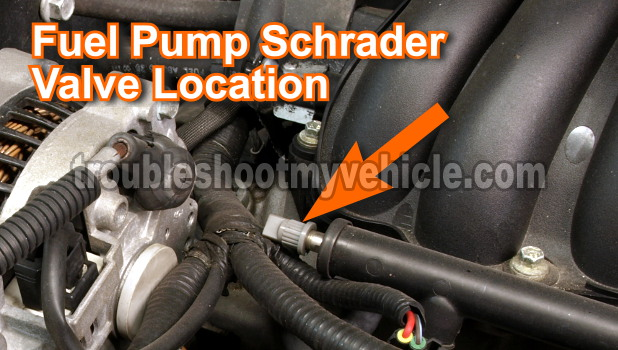 1996 Lesabre Fuse Box Location Part 2 How To Test The Fuel Pump 1990 2000 3 0l Ford Taurus