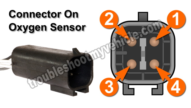 Fotos P0141 Oxygen Sensor Heater Circuit Malfunction Bank 1 Sensor 2