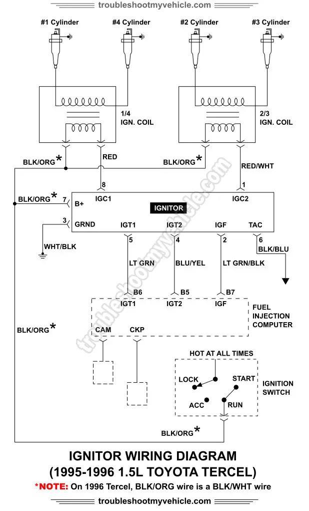Toyota 3sfe Wiring Diagram Auto Electrical Wiring Diagram