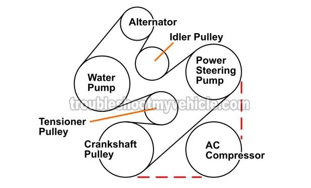 [DIAGRAM] Wiring Diagram 1997 Mercury Sable FULL Version