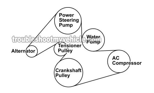 1999 Tauru Engine Diagram