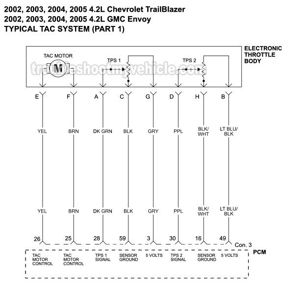 05 Trailblazer Bose Diagram