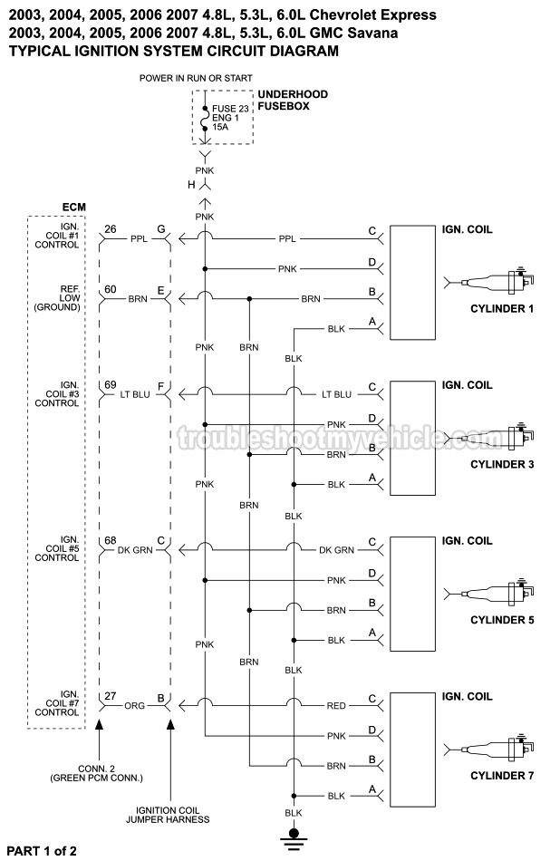 Ignition Systems A Short Course   CarParts.com
