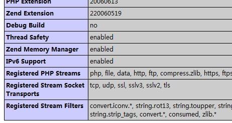 Selettore PHP nella pratica: ecco le versioni minime da usare per le funzioni più importanti (Guide, Guide PHP)