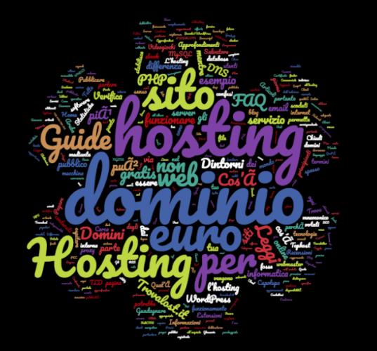 Cosa sono hosting e dominio (Guide, Configurazione Hosting, Mondo Domini)