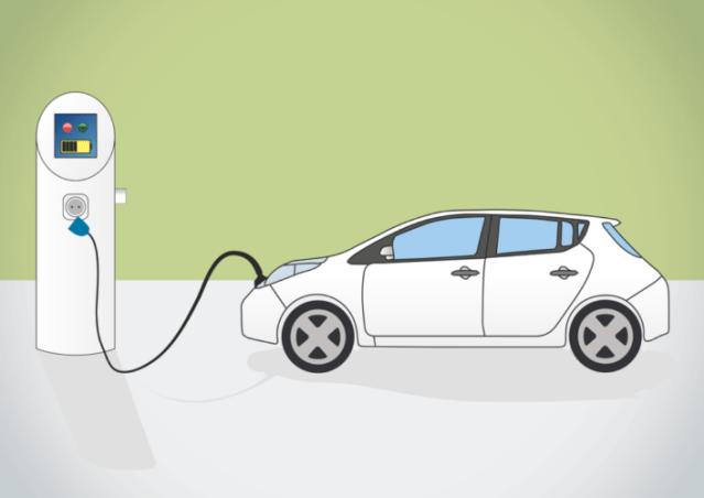 Ricaricare l'auto elettrica da casa: cos'è una stazione di ricarica domestica (Guide, Nuove tecnologie)