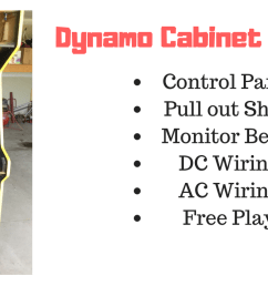 building and wiring an arcade from an empty dynamo cabinet [ 1560 x 715 Pixel ]