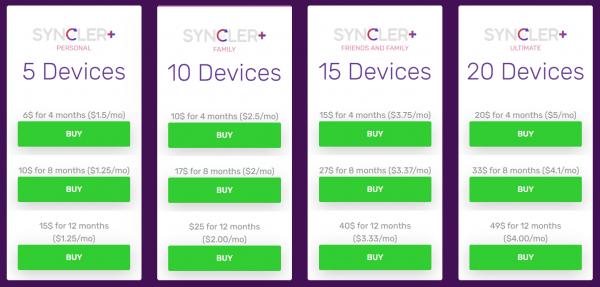 Syncler pakket opties
