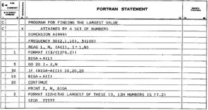 first sample program written in FORTRAN