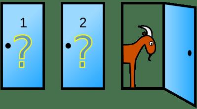 3 doors: door #1 and #2 closed; door #3 opened to show a goat