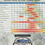 hatch chart south fork snake river