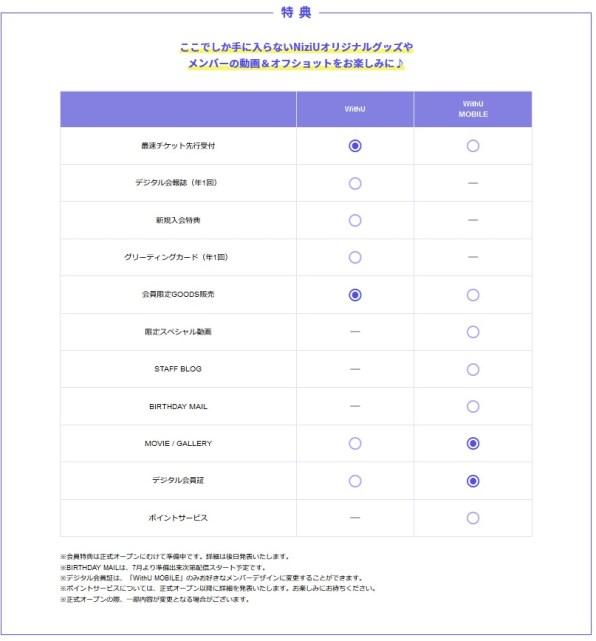 ファン クラブ Nijiu NiziUファンクラブ公式サイトはどこ?入会方法(入り方)や種類と年会費や特典も!