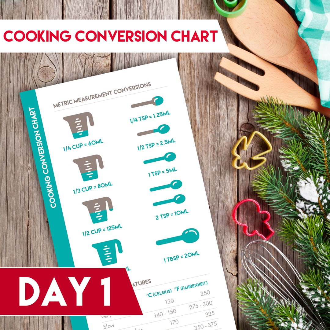 Printable Cooking Conversion Chart The Road To Loving My