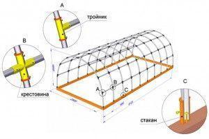 Фото: ПВХ для создания дуг для парника